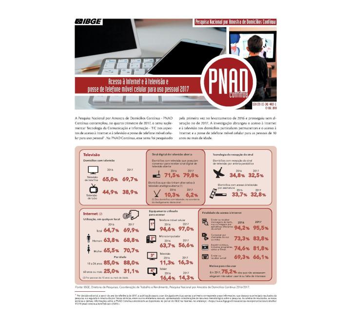 PNAD Contínua - Acesso à Internet e à Televisão e  Posse de Telefone Móvel Celular para Uso Pessoal 2017