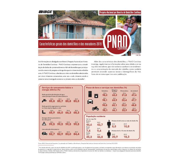 PNAD Contínua - Características gerais dos domicílios e dos moradores 2019