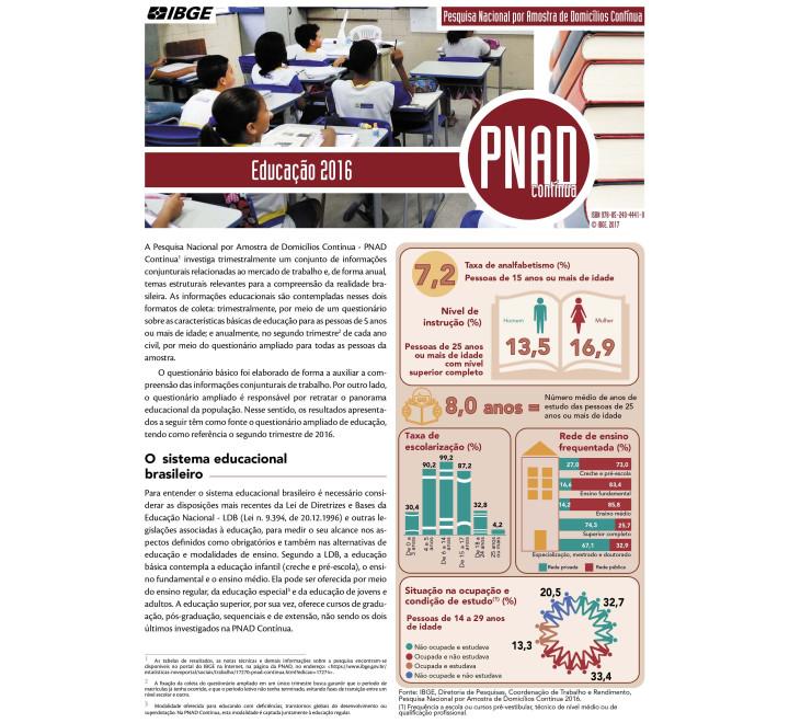 PNAD Contínua - Educação 2016