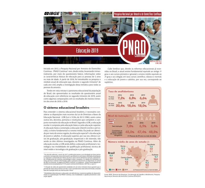 PNAD Contínua - Educação 2019