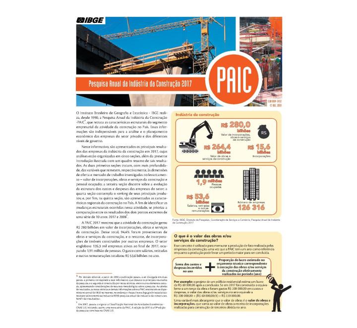 Pesquisa anual da indústria da construção 2017