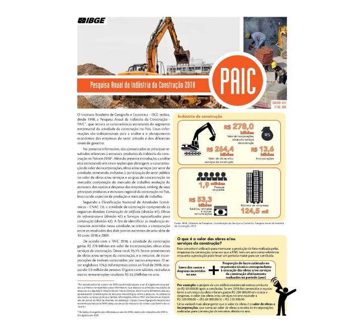 Pesquisa anual da indústria da construção 2018