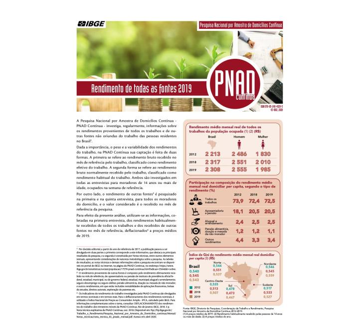 PNAD Contínua - Rendimento de Todas as Fontes 2019