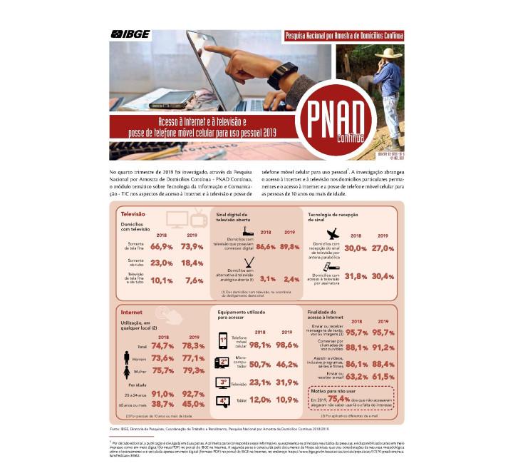 PNAD Contínua - Acesso à Internet e à televisão e posse de telefone móvel celular para uso pessoal 2019