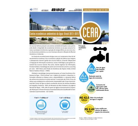 Contas Econômicas Ambientais da Água Brasil 2013-2015