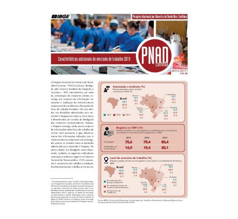 PNAD Contínua - Características adicionais do mercado de trabalho 2019
