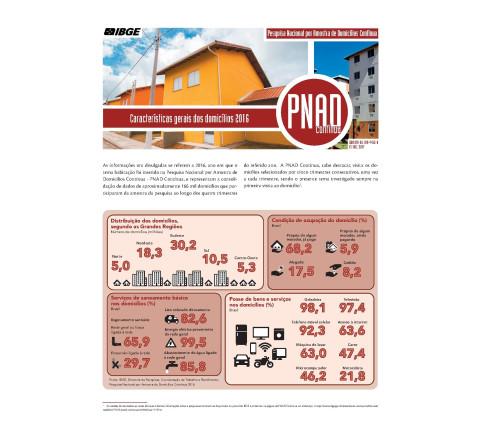 PNAD Contínua - Características gerais dos domicílios 2016
