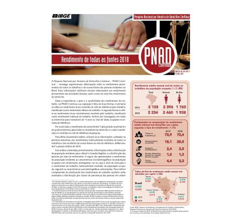 PNAD Contínua - Rendimento de Todas as Fontes 2018