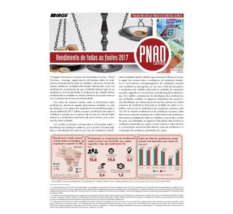 PNAD Contínua - Rendimento de Todas as Fontes 2017