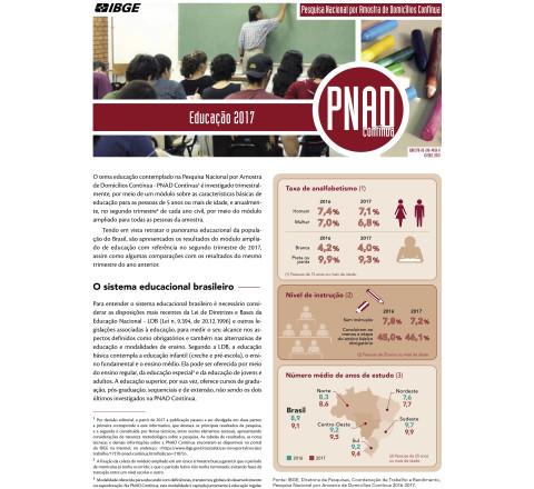 PNAD Contínua - Educação 2017