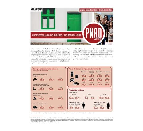 PNAD Contínua - Características gerais dos domicílios e dos moradores 2018