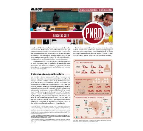 PNAD Contínua - Educação 2018
