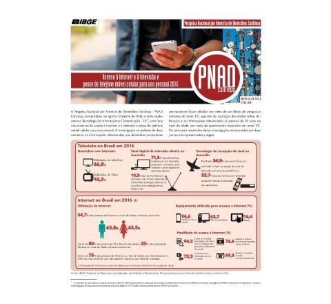 PNAD Contínua - Acesso à Internet e à televisão e posse de telefone móvel celular para uso pessoal 2016